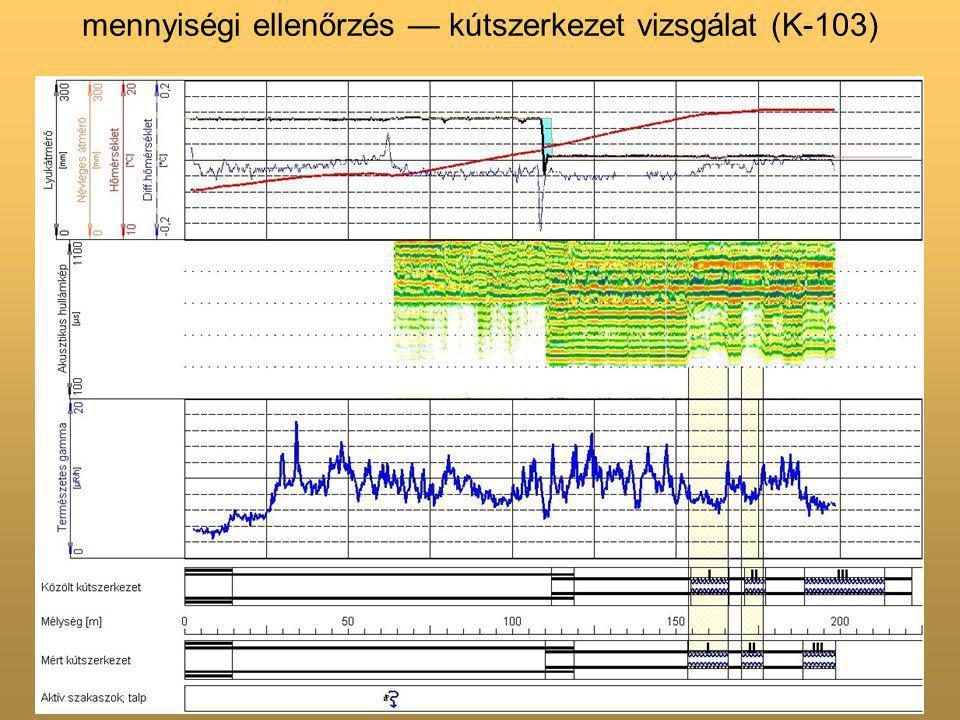 mennyiségi ellenőrzés — kútszerkezet vizsgálat (K-103)