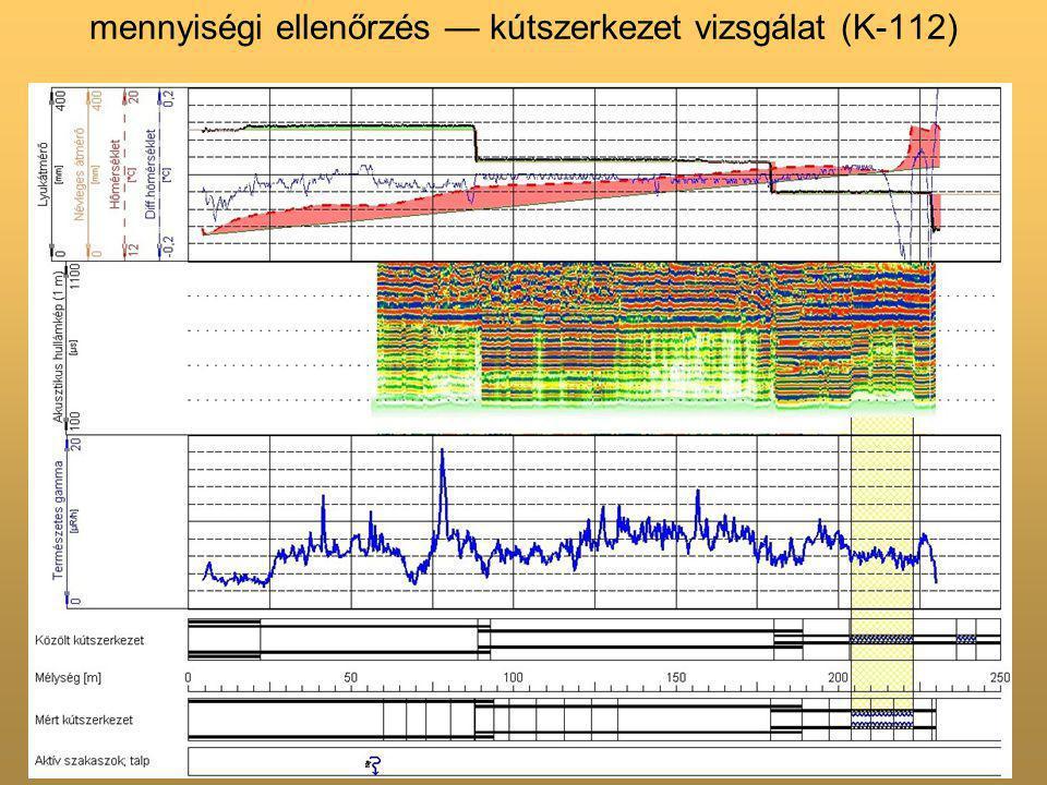mennyiségi ellenőrzés — kútszerkezet vizsgálat (K-112)