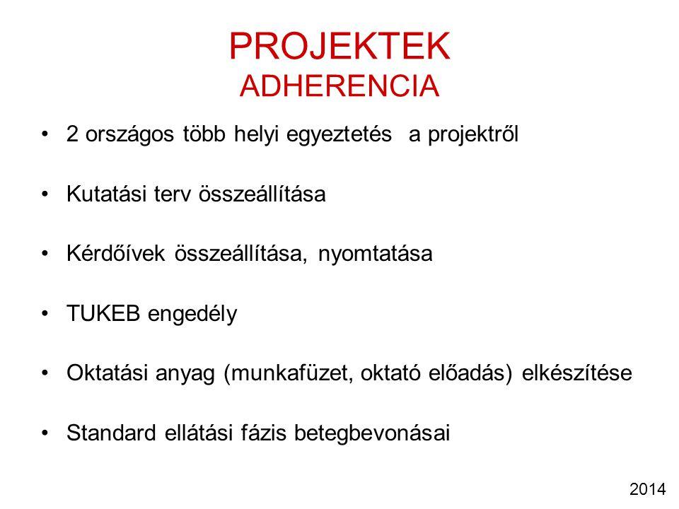 PROJEKTEK ADHERENCIA 2 országos több helyi egyeztetés a projektről
