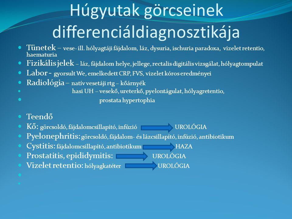 Húgyutak görcseinek differenciáldiagnosztikája