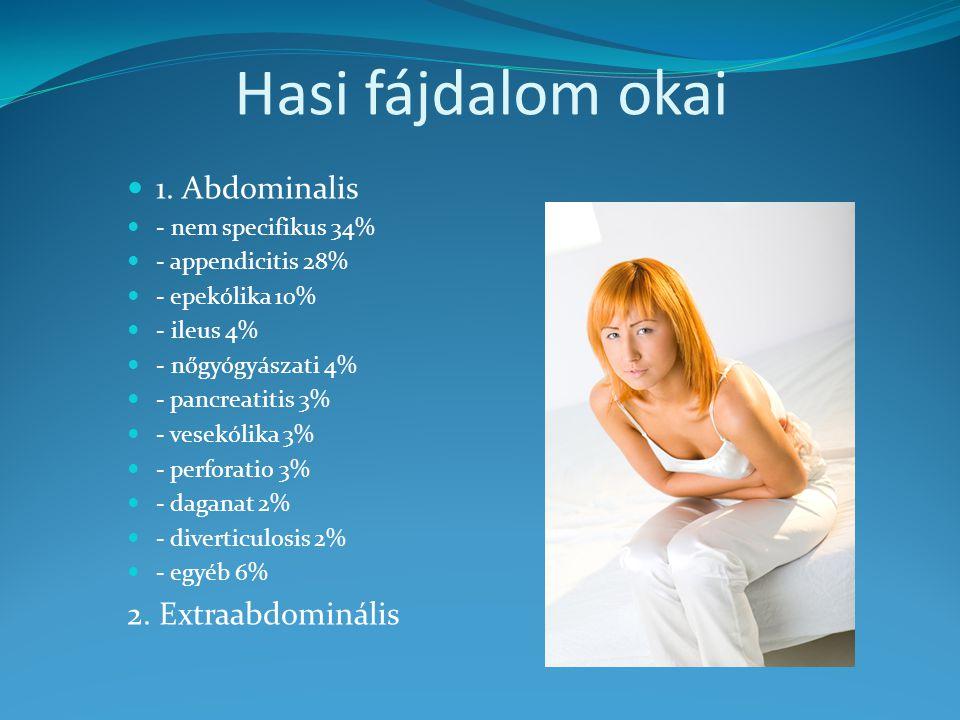 Hasi fájdalom okai 1. Abdominalis 2. Extraabdominális