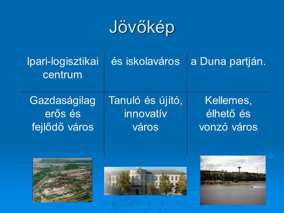Jövőkép Ipari-logisztikai centrum és iskolaváros a Duna partján.