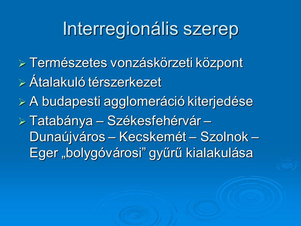 Interregionális szerep