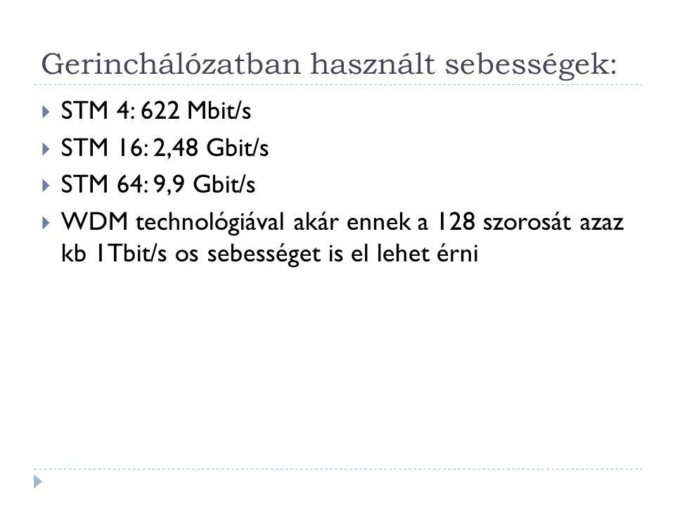 Gerinchálózatban használt sebességek: