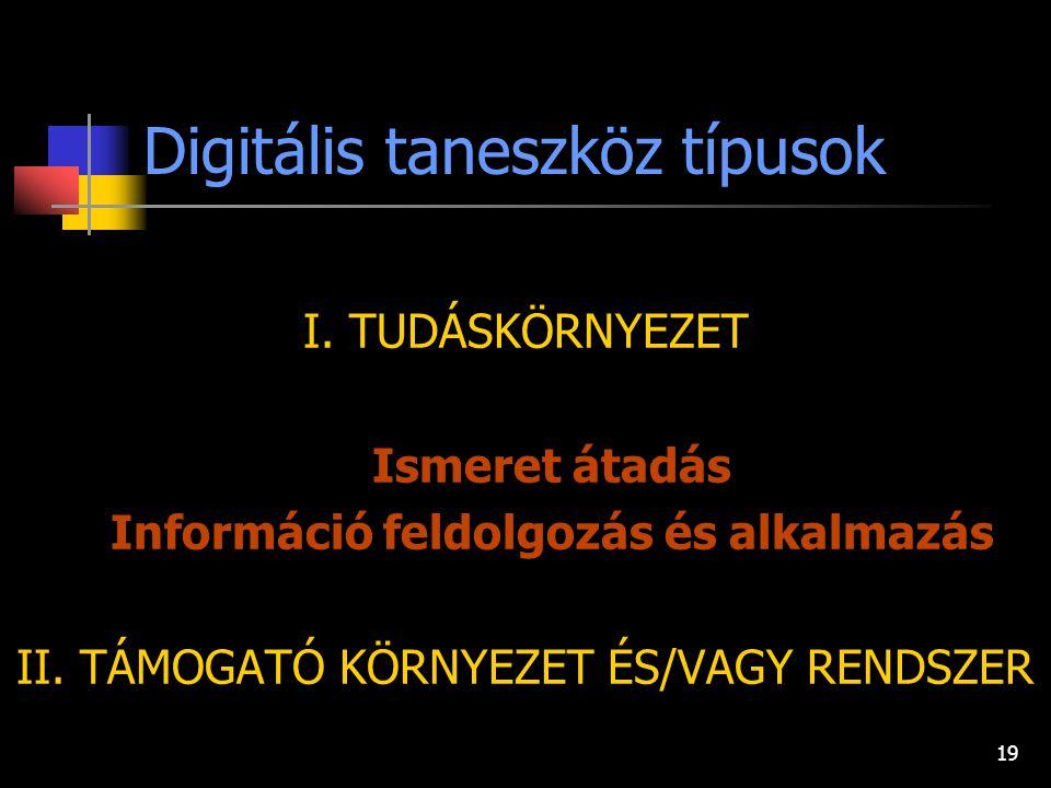 Digitális taneszköz típusok