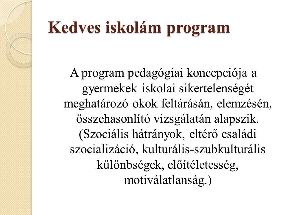 Kedves iskolám program