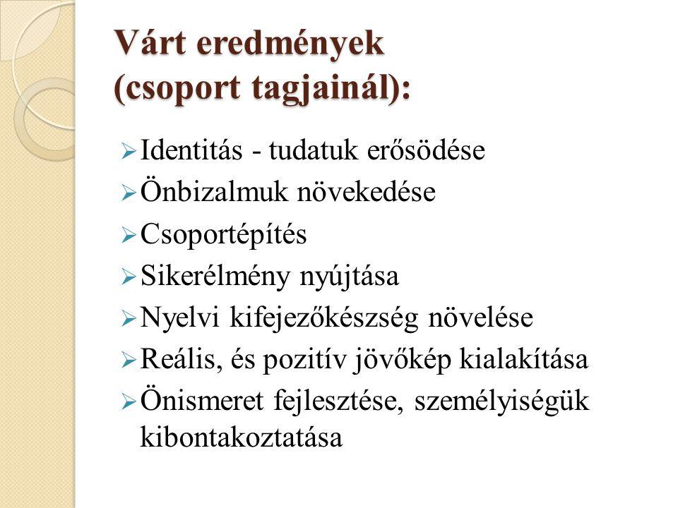 Várt eredmények (csoport tagjainál):