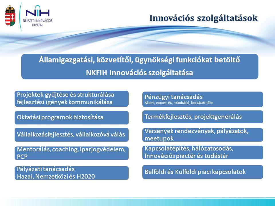 Innovációs szolgáltatások