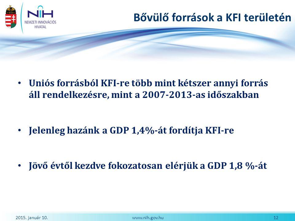 Bővülő források a KFI területén