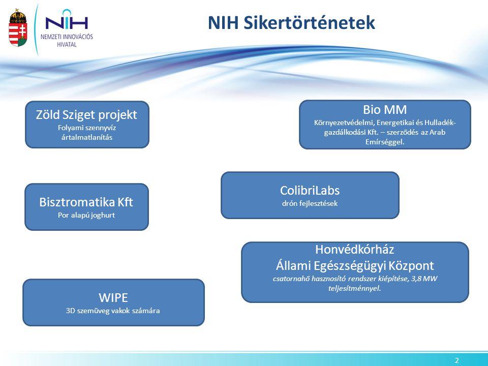 NIH Sikertörténetek Bio MM Zöld Sziget projekt ColibriLabs