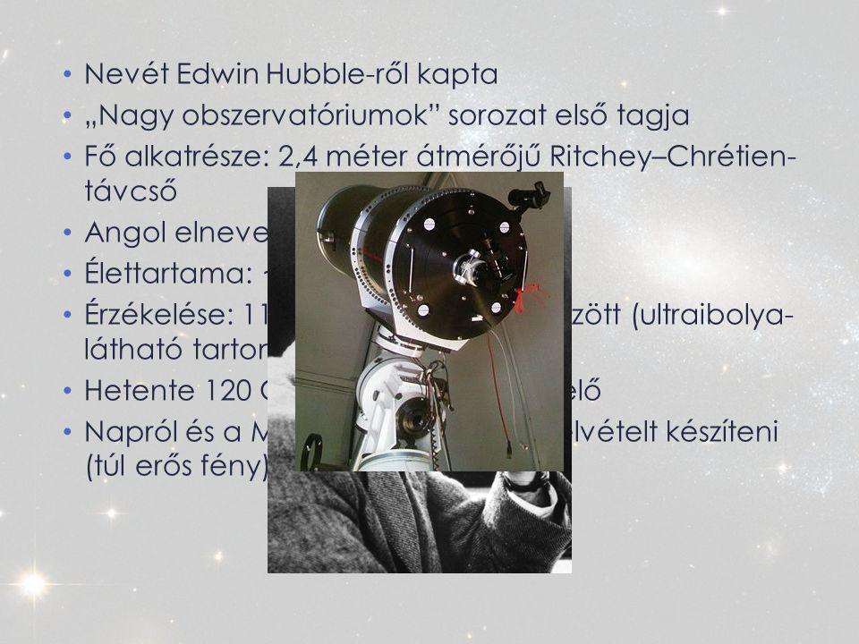 Nevét Edwin Hubble-ről kapta