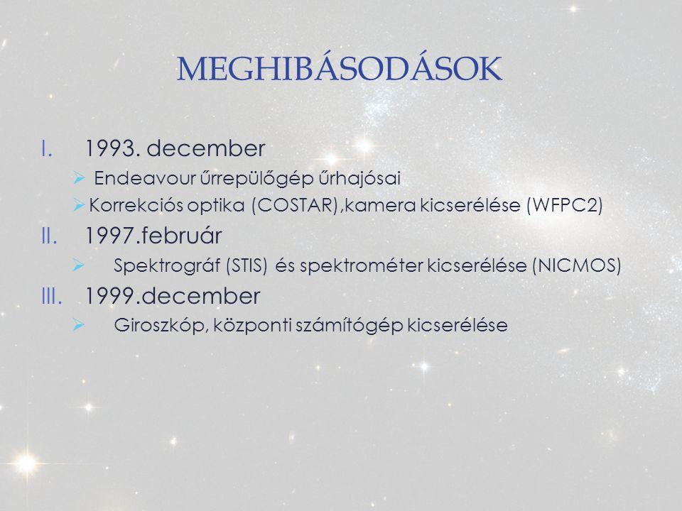 Meghibásodások 1993. december 1997.február 1999.december