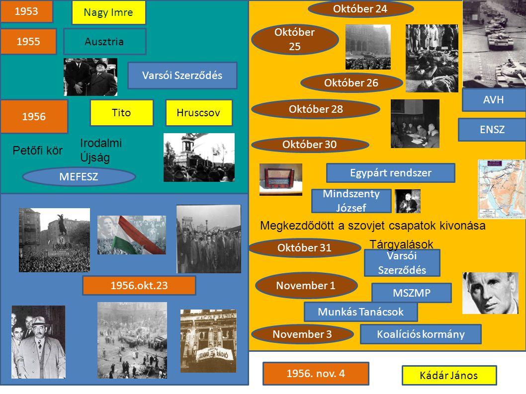1953 Nagy Imre. Október 24. Október 25. 1955. Ausztria. Varsói Szerződés. Október 26. AVH. 1956.