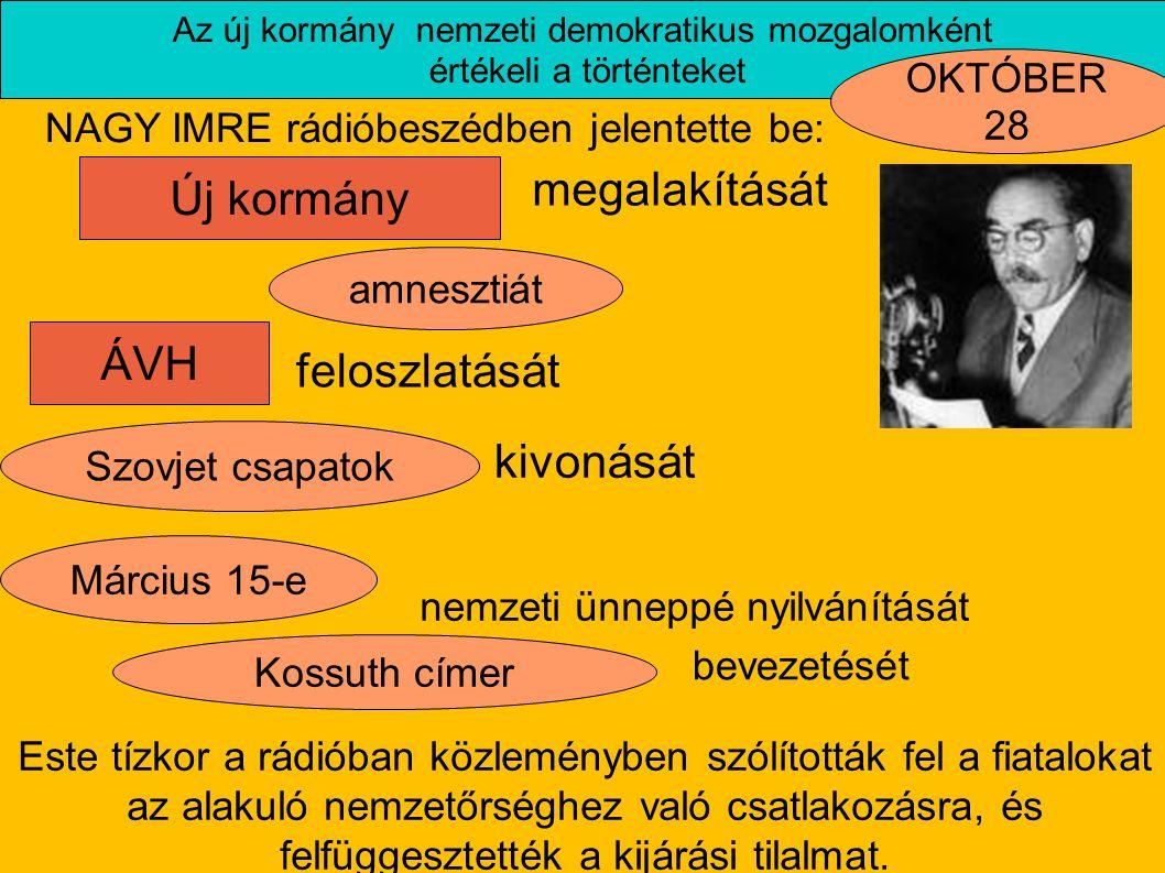 megalakítását Új kormány ÁVH feloszlatását kivonását OKTÓBER 28