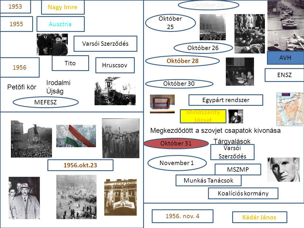 1953 Nagy Imre. Október 24. Október 25. 1955. Ausztria. Varsói Szerződés. Október 26. AVH. Tito.