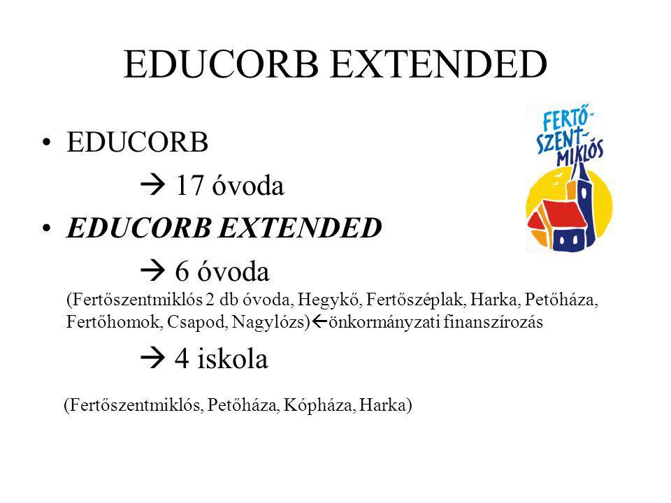 EDUCORB EXTENDED EDUCORB  17 óvoda EDUCORB EXTENDED