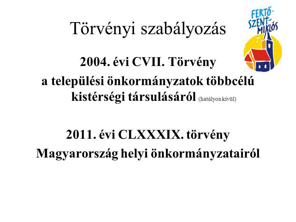 Magyarország helyi önkormányzatairól