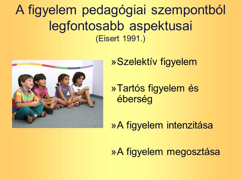 A figyelem pedagógiai szempontból legfontosabb aspektusai (Eisert 1991