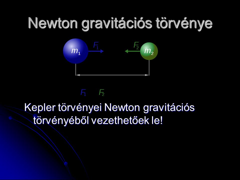 Newton gravitációs törvénye