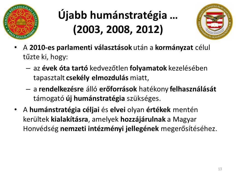 Újabb humánstratégia … (2003, 2008, 2012)
