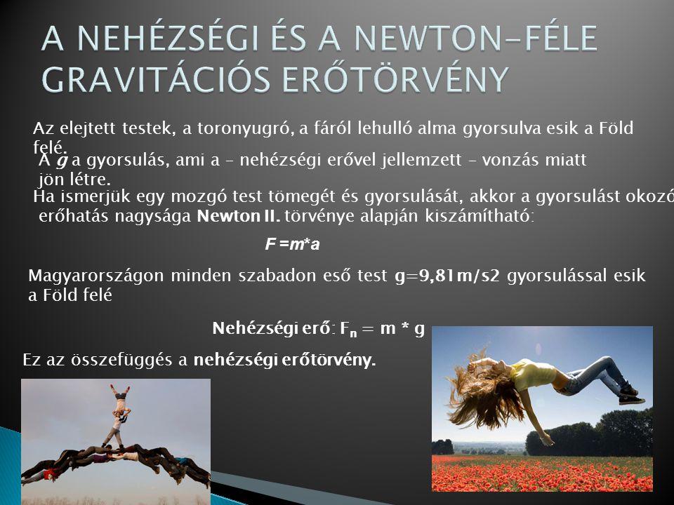 A NEHÉZSÉGI ÉS A NEWTON-FÉLE GRAVITÁCIÓS ERŐTÖRVÉNY