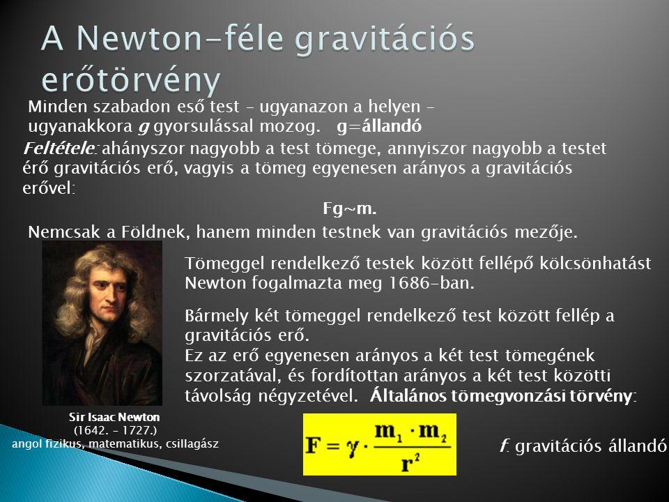 A Newton-féle gravitációs erőtörvény