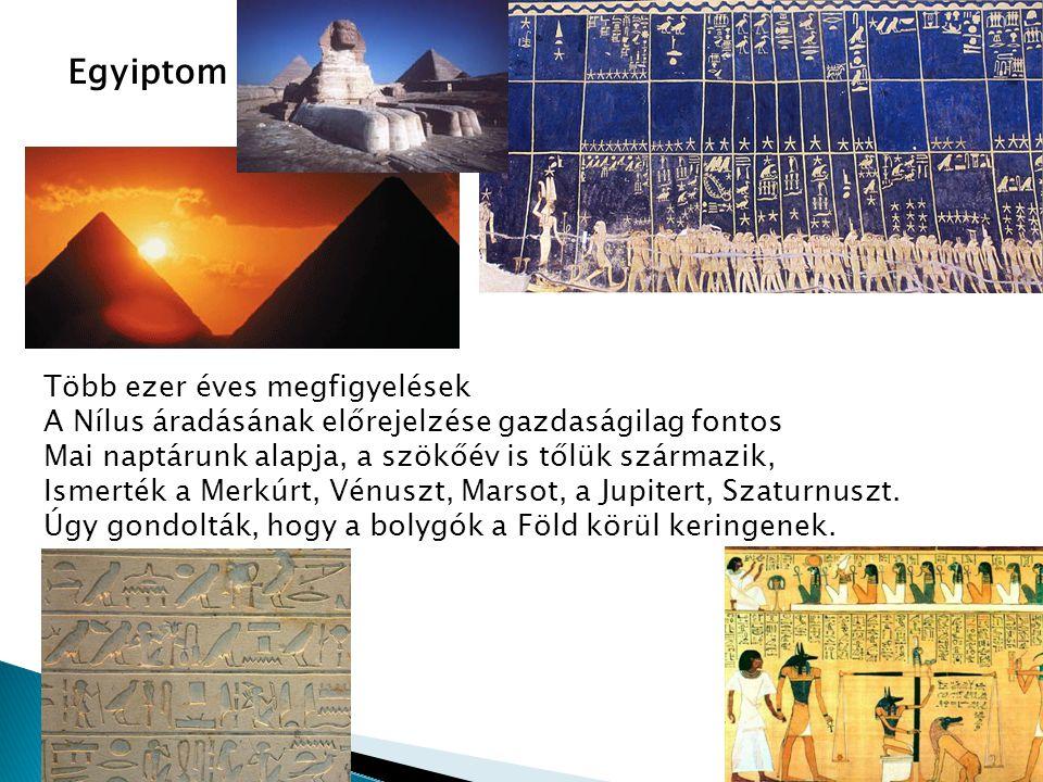 Egyiptom Több ezer éves megfigyelések