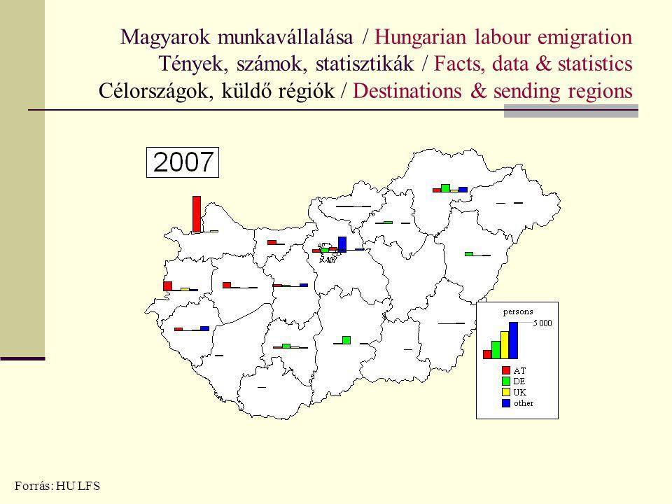 Magyarok munkavállalása / Hungarian labour emigration Tények, számok, statisztikák / Facts, data & statistics Célországok, küldő régiók / Destinations & sending regions