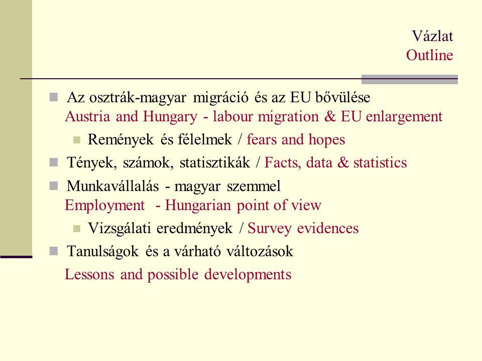 Vázlat Outline Az osztrák-magyar migráció és az EU bővülése. Austria and Hungary - labour migration & EU enlargement.