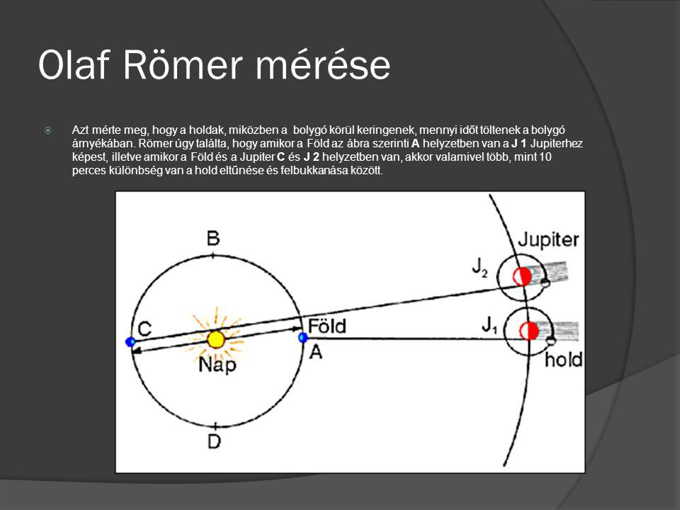Olaf Römer mérése
