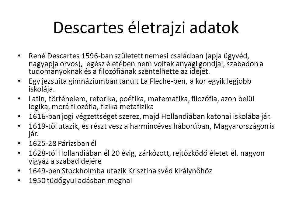 Descartes életrajzi adatok