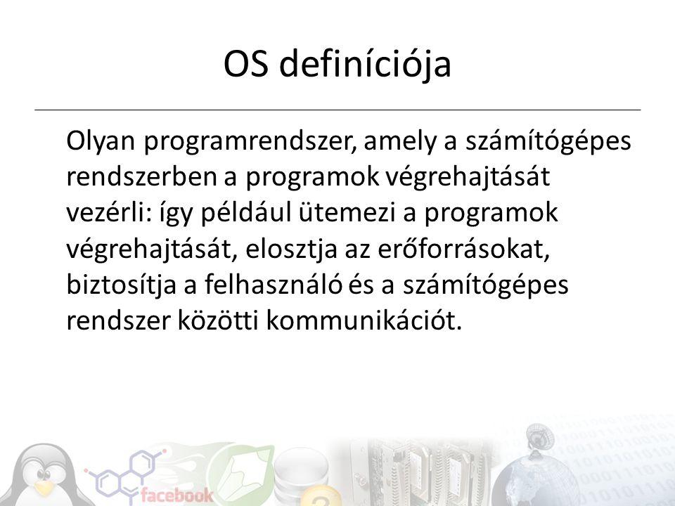 OS definíciója