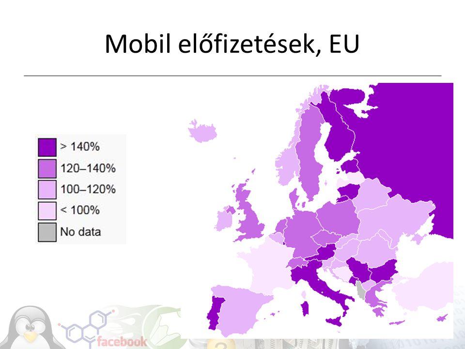 Mobil előfizetések, EU