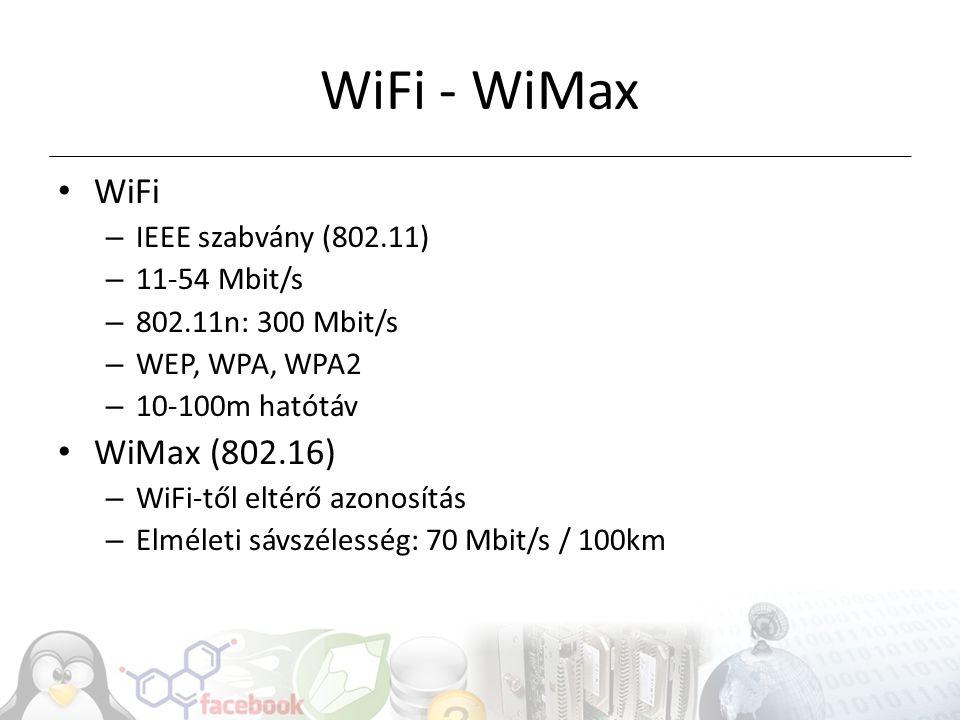 WiFi - WiMax WiFi WiMax (802.16) IEEE szabvány (802.11) 11-54 Mbit/s