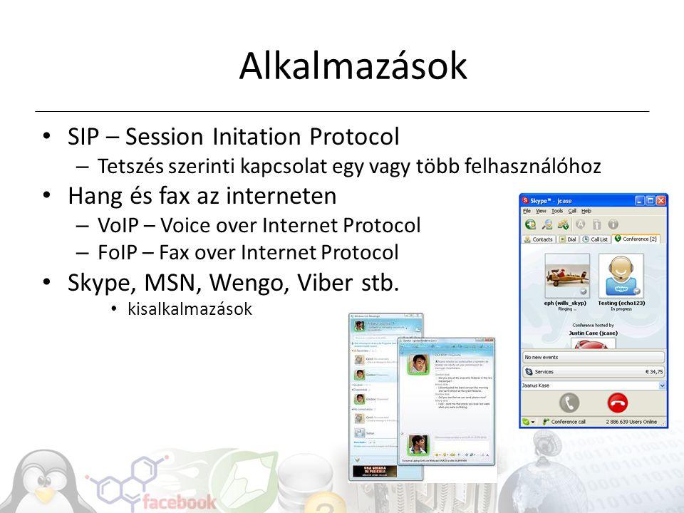 Alkalmazások SIP – Session Initation Protocol