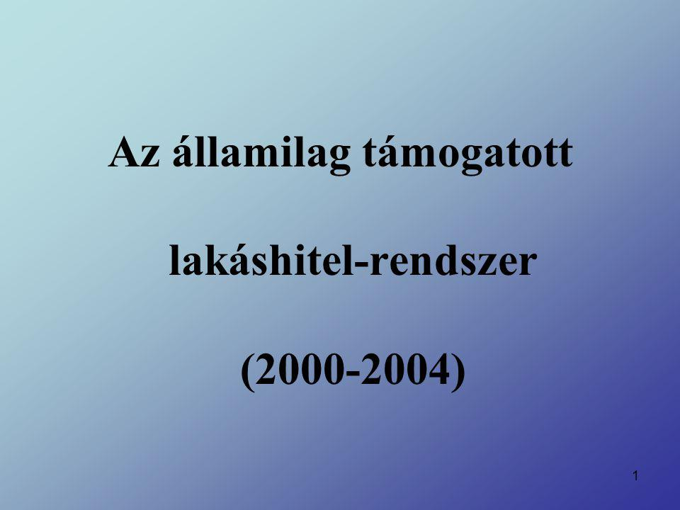 Az államilag támogatott lakáshitel-rendszer (2000-2004)