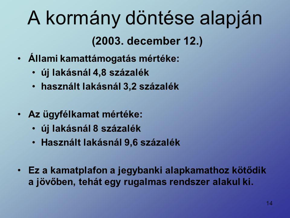 A kormány döntése alapján (2003. december 12.)
