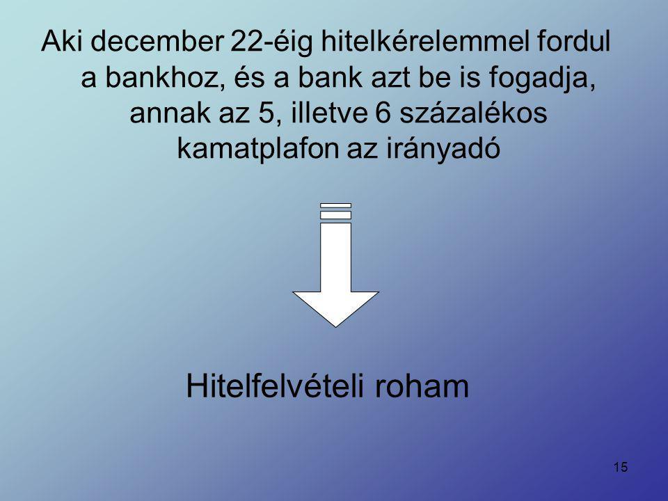 Aki december 22-éig hitelkérelemmel fordul a bankhoz, és a bank azt be is fogadja, annak az 5, illetve 6 százalékos kamatplafon az irányadó