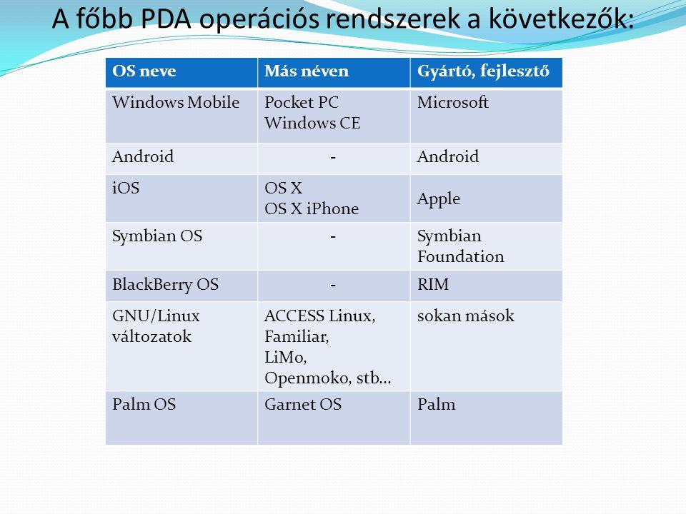 A főbb PDA operációs rendszerek a következők: