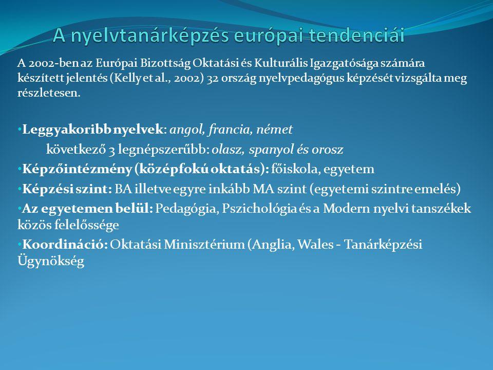 A nyelvtanárképzés európai tendenciái
