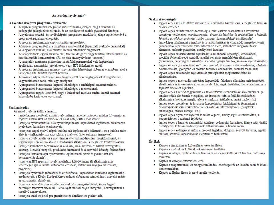 Kompetencia lista Segít, hogy megértsük a tanításis folyamat összetevőit, és a speciális kompetenciákat.
