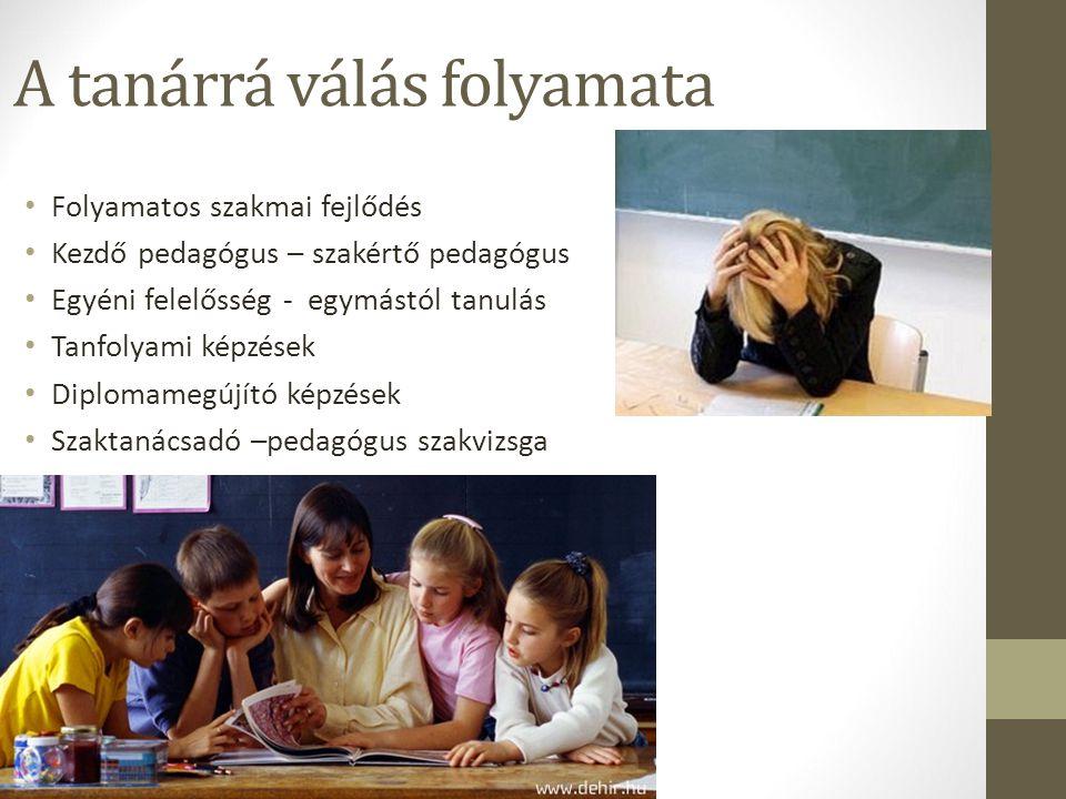 A tanárrá válás folyamata