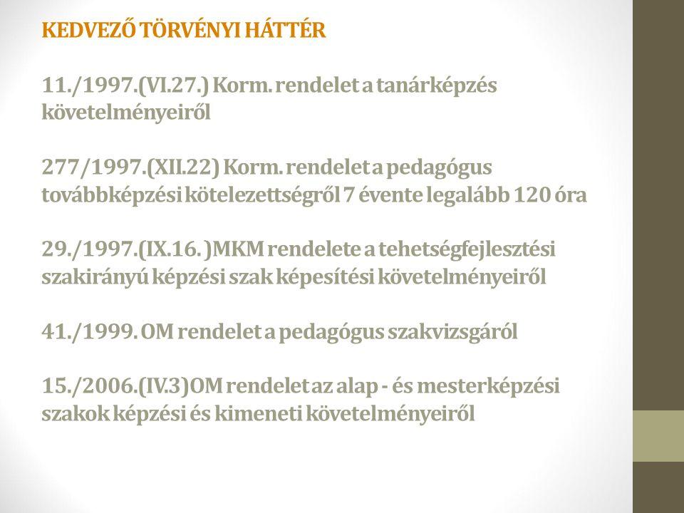 KEDVEZŐ TÖRVÉNYI HÁTTÉR 11. /1997. (VI. 27. ) Korm