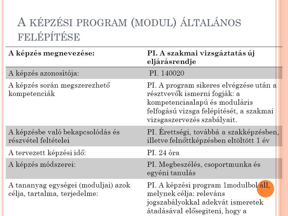 A képzési program (modul) általános felépítése