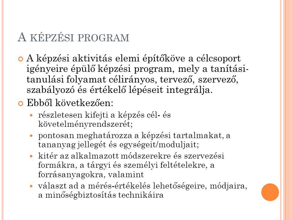 A képzési program