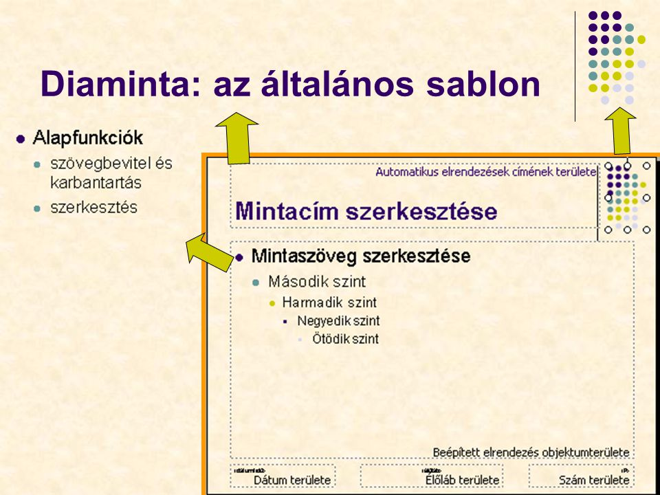 Diaminta: az általános sablon