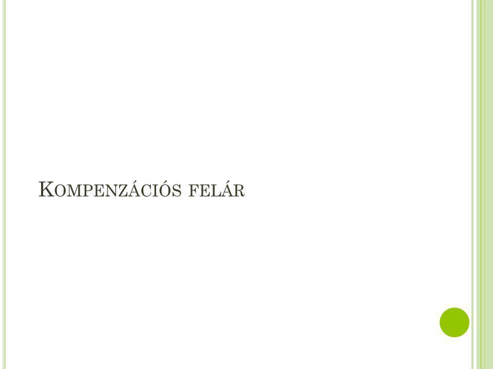 Kompenzációs felár