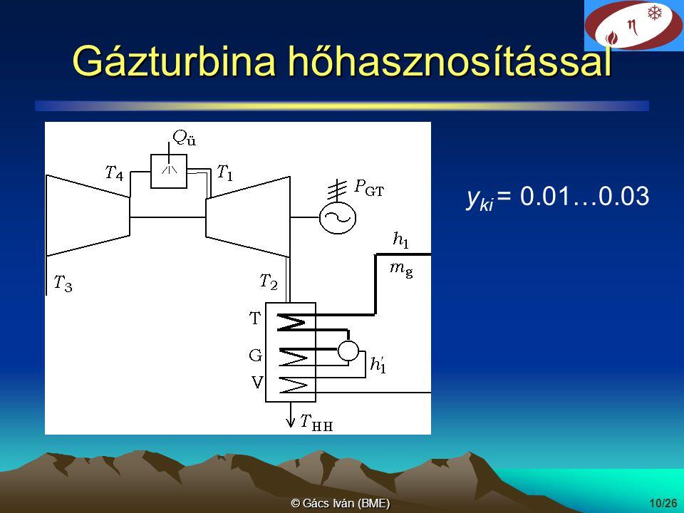 Gázturbina hőhasznosítással