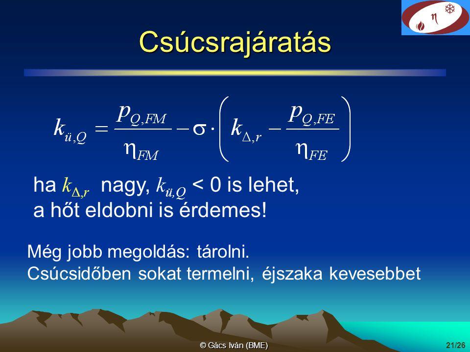 Csúcsrajáratás ha kΔ,r nagy, kü,Q < 0 is lehet,