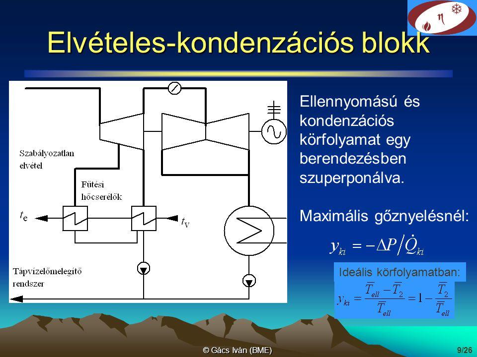 Elvételes-kondenzációs blokk